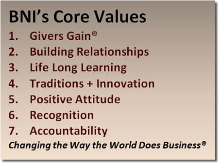 BNI Chicago Core Values